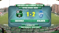 Highlights Sassuolo-Atalanta
