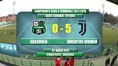Gli highlights di Sassuolo-Juventus Femminile