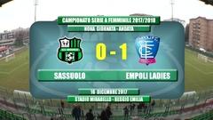 Gli Highlights di Sassuolo-Empoli Femminile