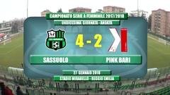 Gli Highlights di Sassuolo-Pink Bari Femminile 4-2