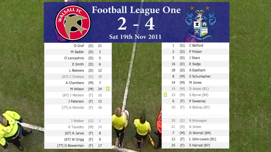 Click here to watch the From The Archives... Walsall 2 - 4 Bury - 11/12 video