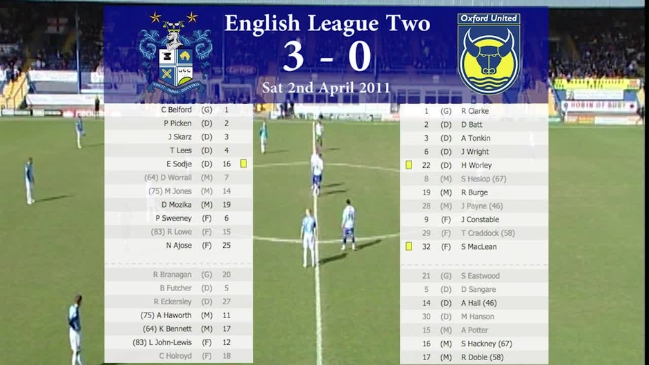 Click here to watch the Classic Match: Bury 3 - Oxford United - 2010/11 video