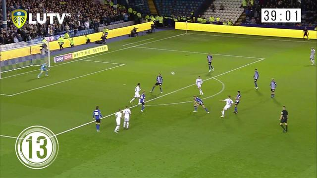 6 GAME REVIEW | BIRMINGHAM AND SHEFFIELD WEDNESDAY
