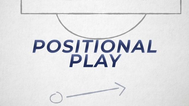 POSITIONAL PLAY | MATEUSZ KLICH