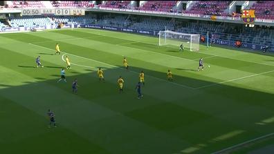 2a2276689b9 Video thumbnail for Highlights Barça B - Gimnàstic de Tarragona (1-1) J28