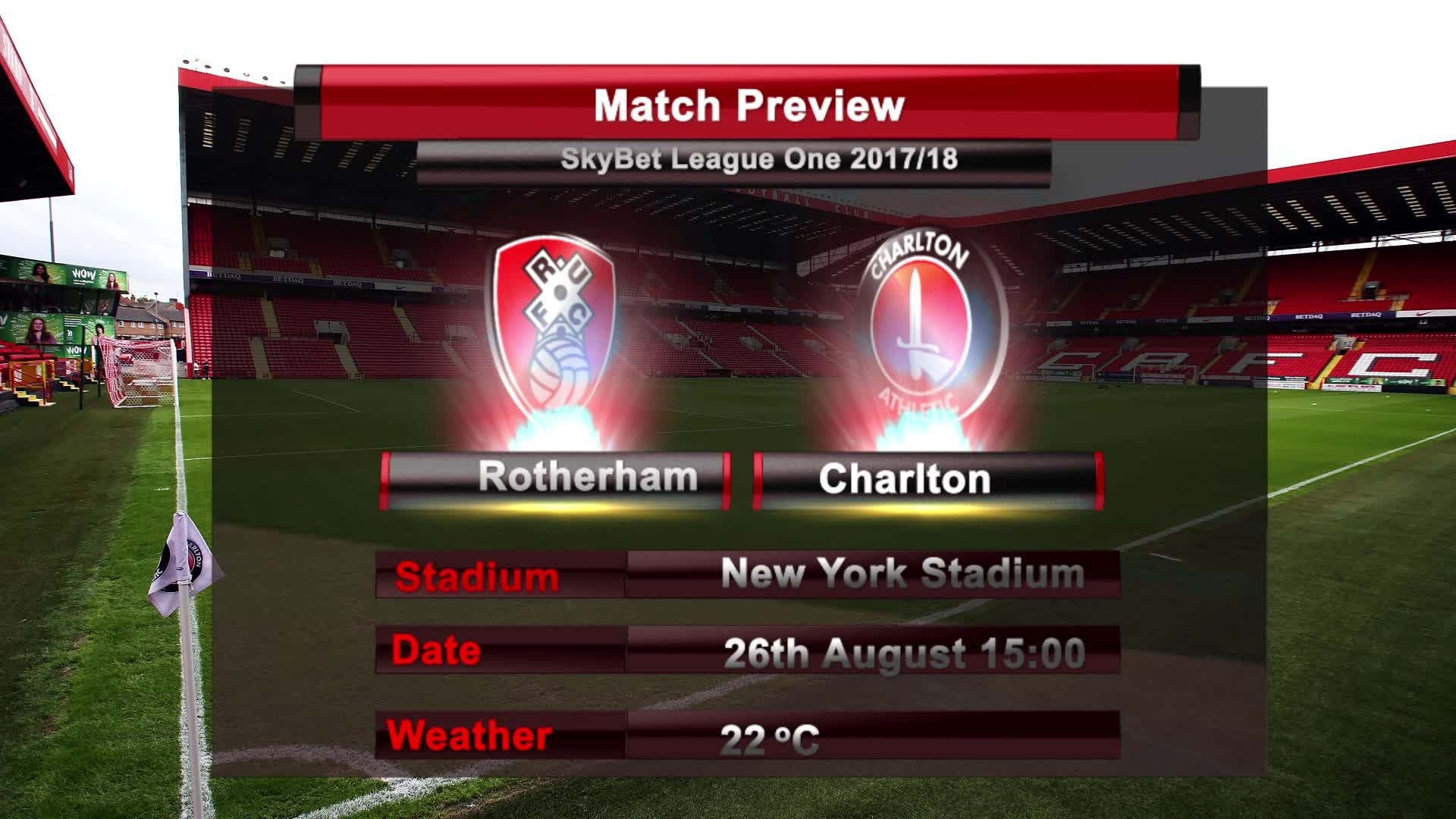 MATCH PREVIEW | Rotherham vs Charlton