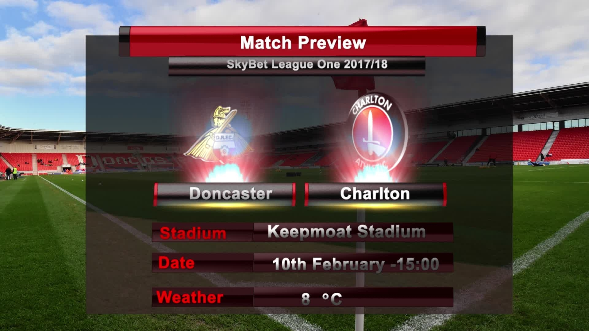 MATCH PREVIEW | Doncaster vs Charlton