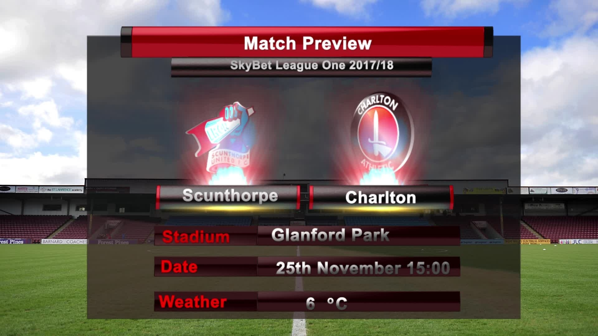 MATCH PREVIEW | Scunthorpe vs Charlton