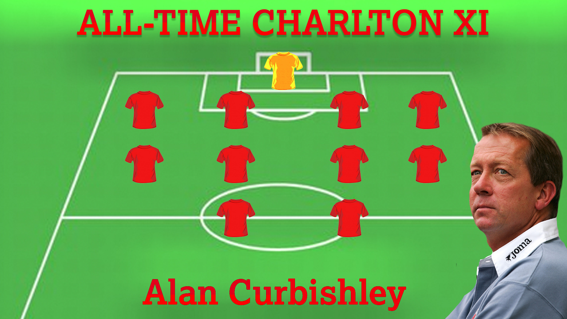 ALL-TIME CHARLTON XI | Alan Curbishley