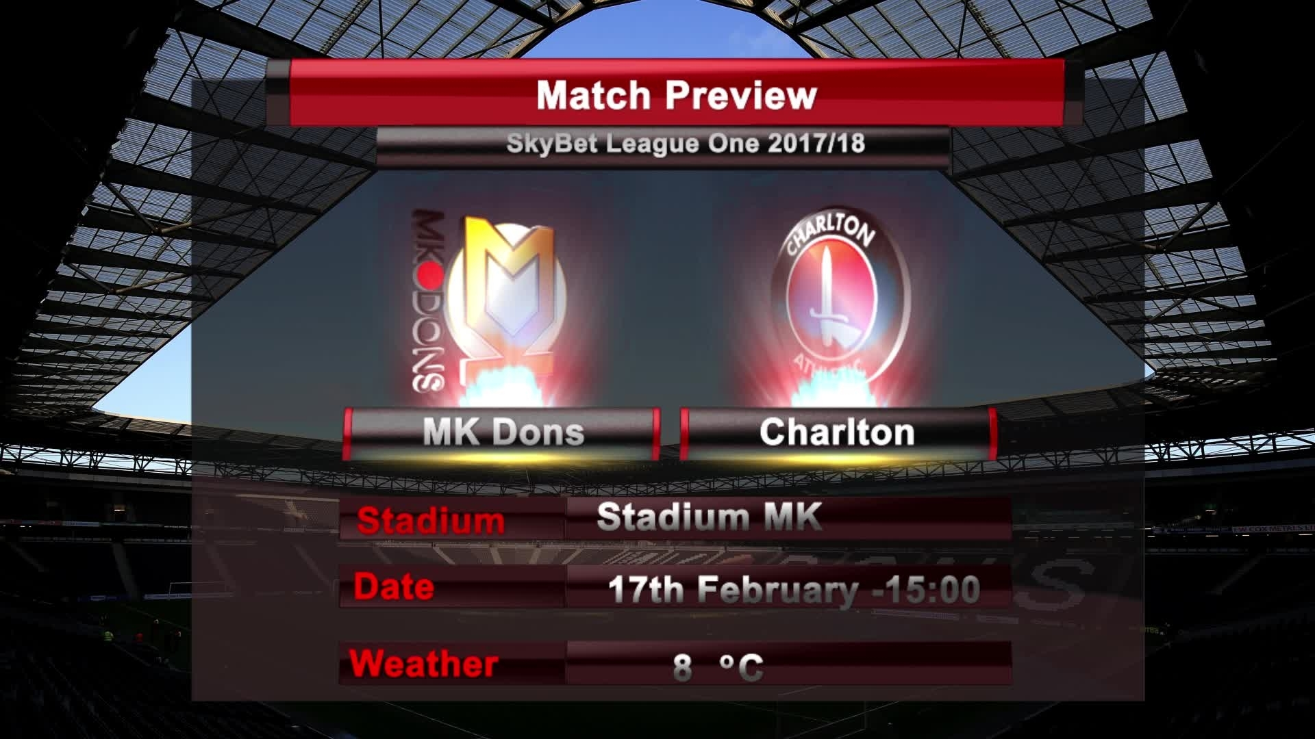MATCH PREVIEW | MK Dons vs Charlton