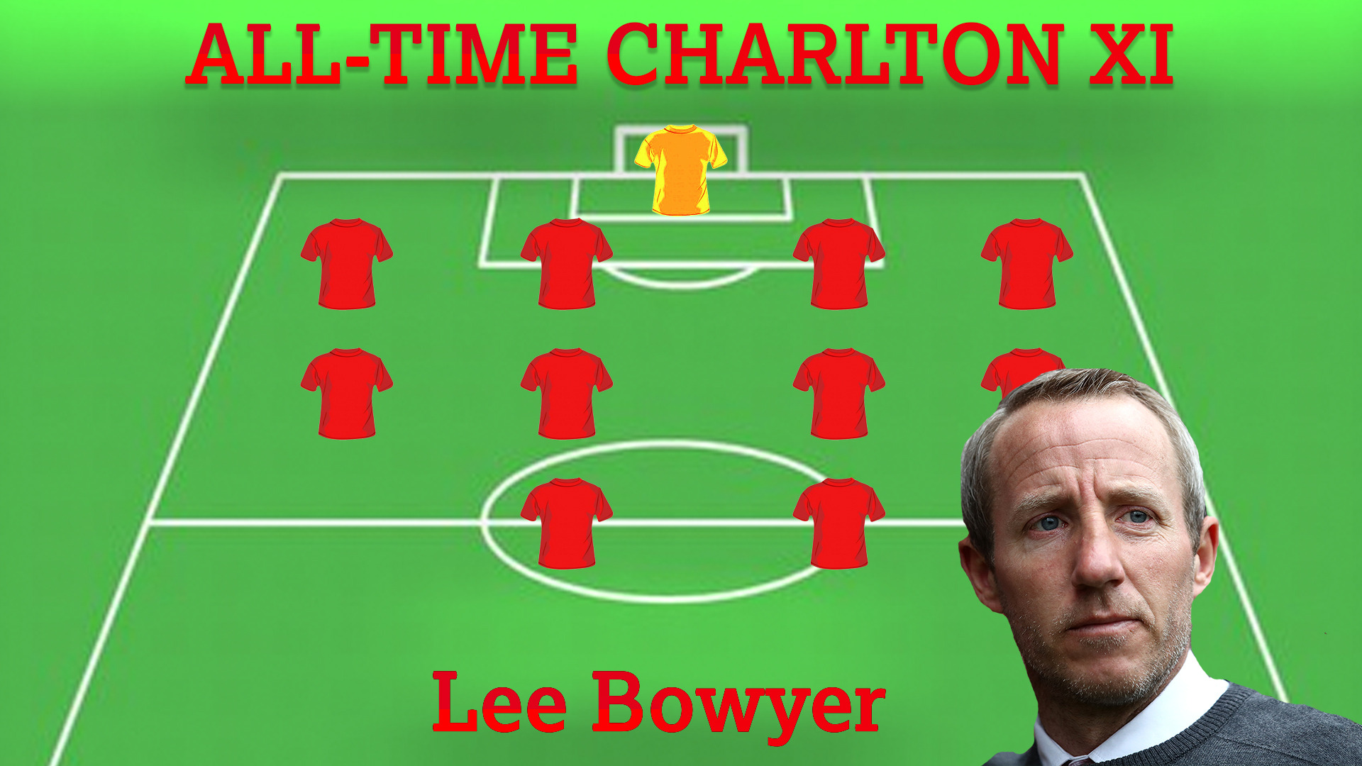 ALL-TIME CHARLTON XI | Lee Bowyer