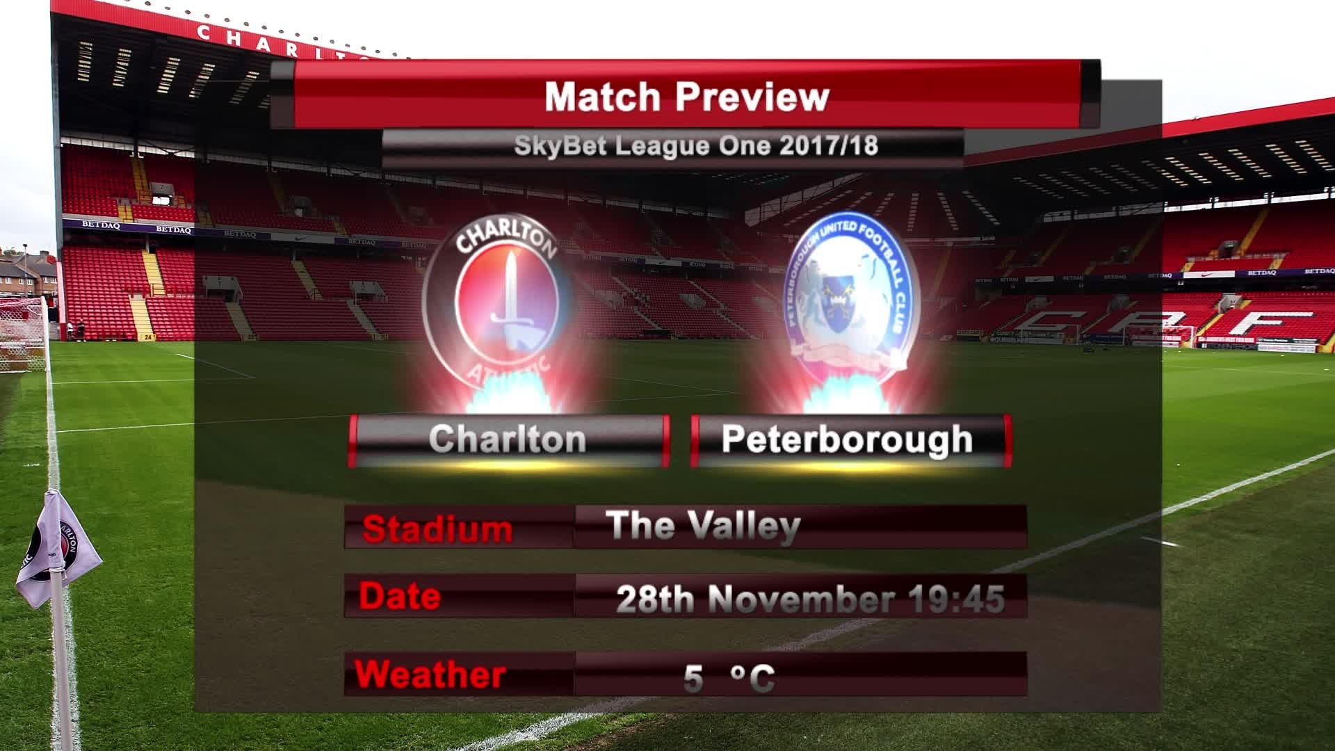 MATCH PREVIEW | Charlton vs Peterborough