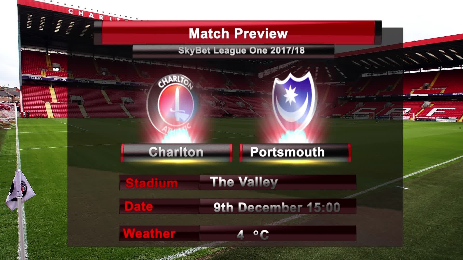 MATCH PREVIEW | Charlton vs Portsmouth