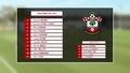 U18 Highlights: Chelsea 1-1 Saints