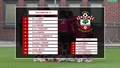 PL2 Highlights: Saints 0-1 Blackburn
