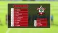 Highlights: Saints 5-0 Brislington